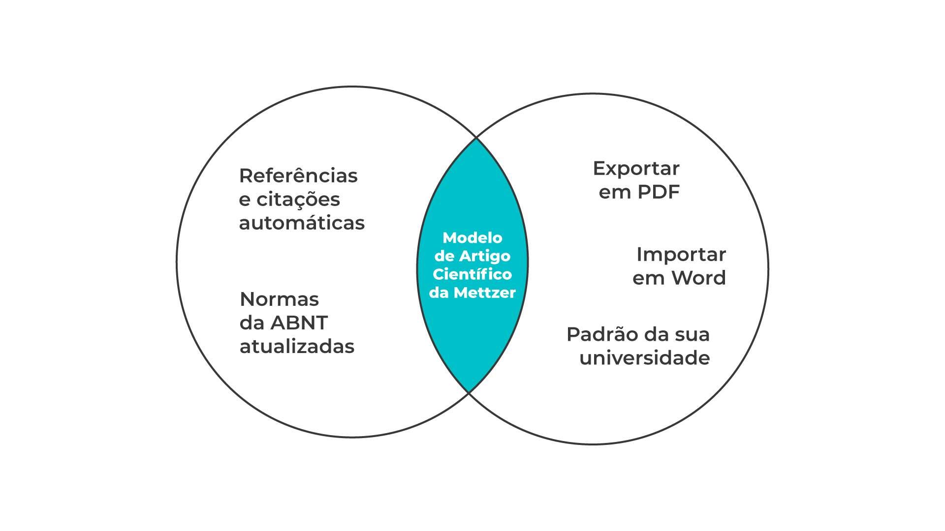 modelo-de-Artigo-Científico-mettzer